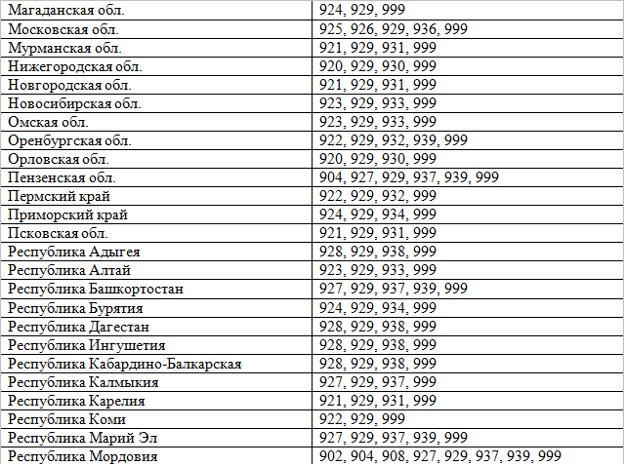 как изменить кредитную историю в казахстане